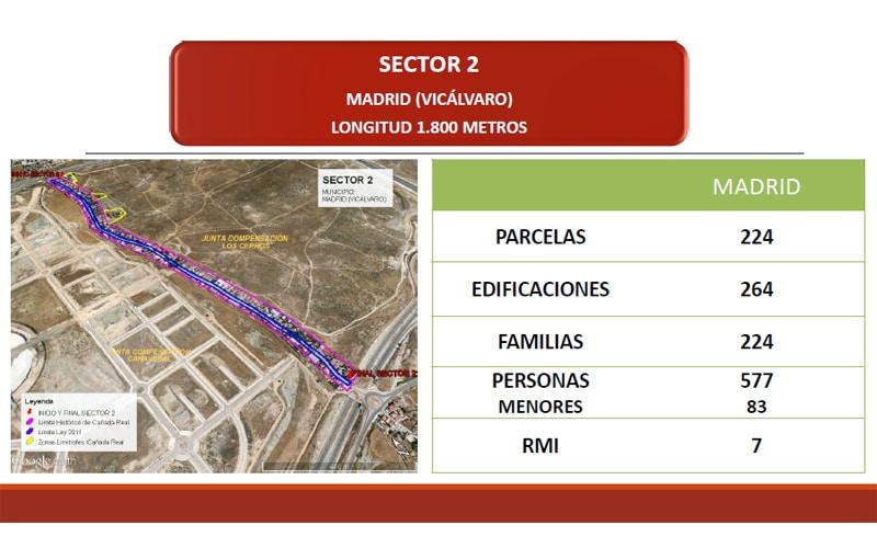 Sector 2 de la Cañada Real