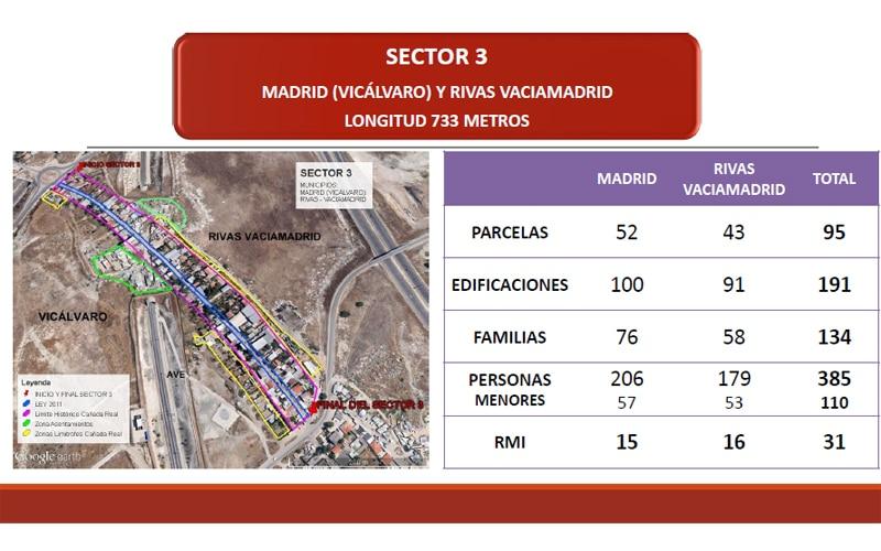 Sector 3 de la Cañada Real