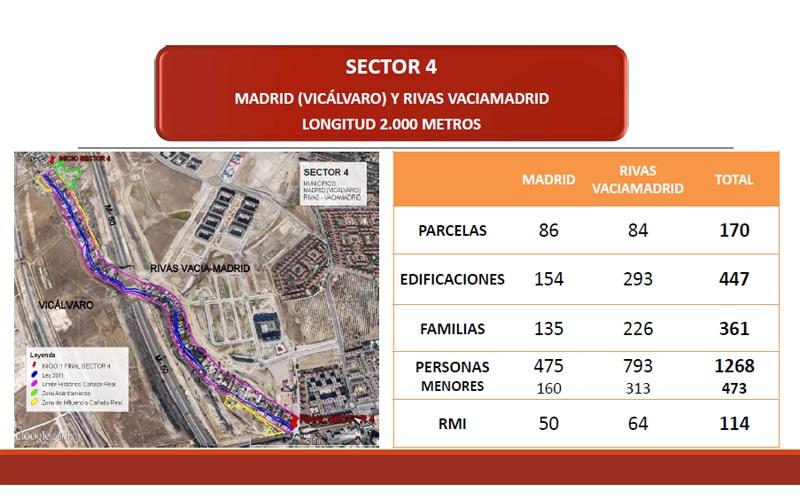 Sector 4 de la Cañada Real