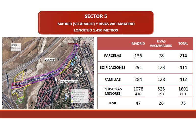 Sector 5 de la Cañada Real