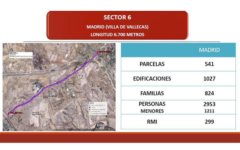 Sector 6 de la Cañada Real