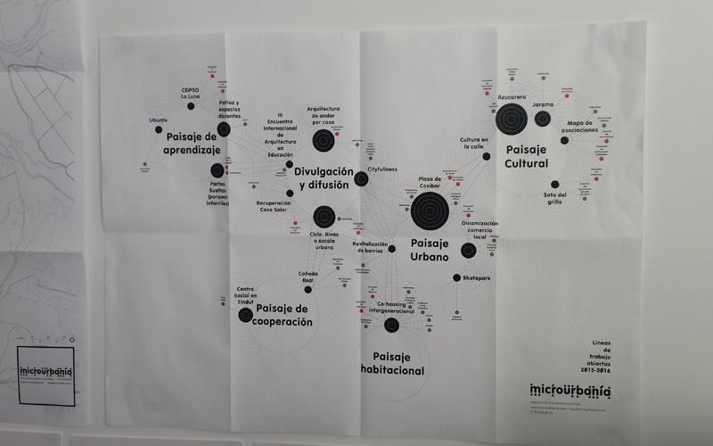 Un proyecto de Microurbanía