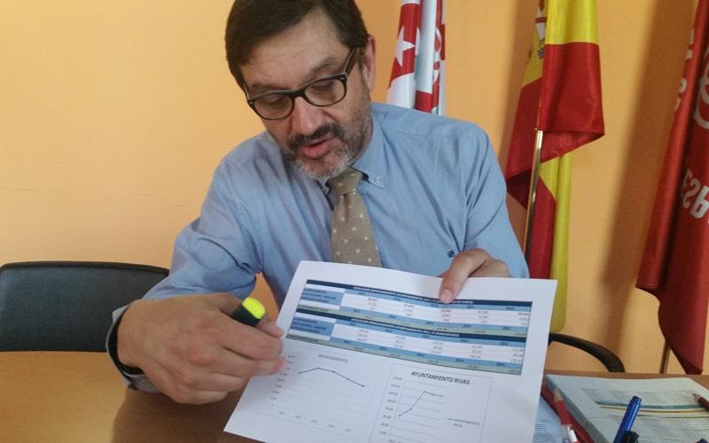 Juan Ignacio Gómez (PSOE) muestra un gráfico sobre la deuda municipal de Rivas