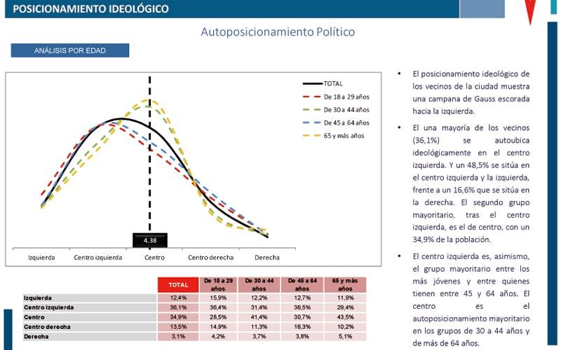 Ideología Rivas