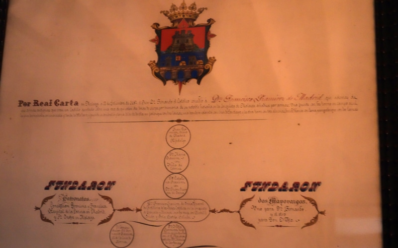 Documento genealógico de la familia ducal de Rivas