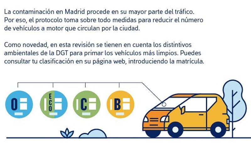 Dime qué coche compras y te diré si podrás entrar en Madrid durante los episodios de contaminación