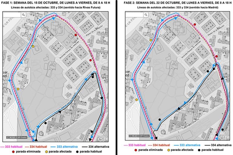 Los cortes en la avenida de Covibar afectarán a las líneas de autobús en dos fases