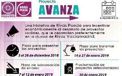 Convocatoria extraordinaria del Proyecto Avanza de Rivas Puede: 15.000 euros para entidades sociales