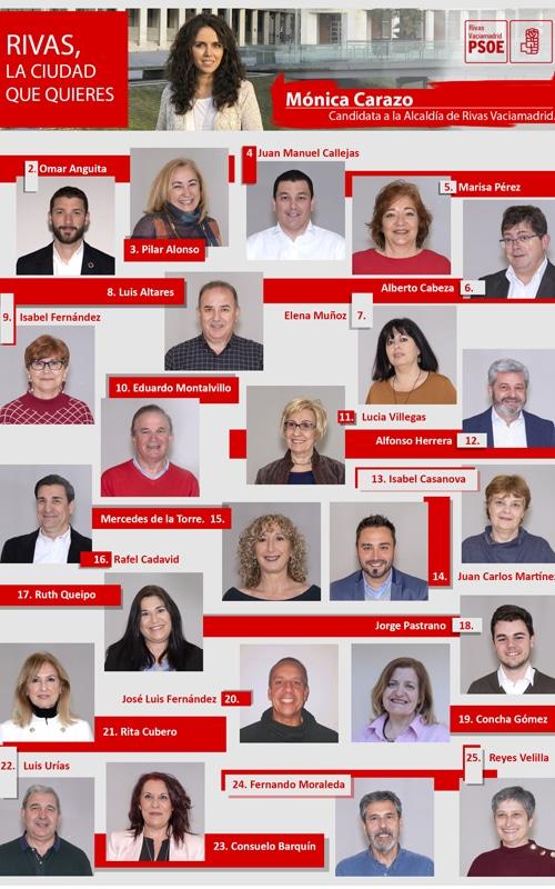 Candidatura del PSOE de Rivas
