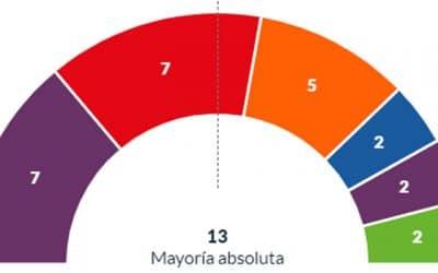 IU-Equo-Más Madrid gana las elecciones en Rivas; el PSOE, segunda fuerza