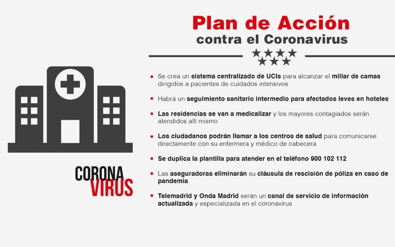 Plan sanitario coronavirus