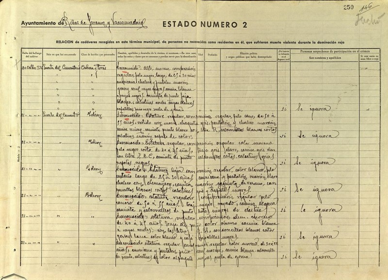 Documento de la causa general en Rivas