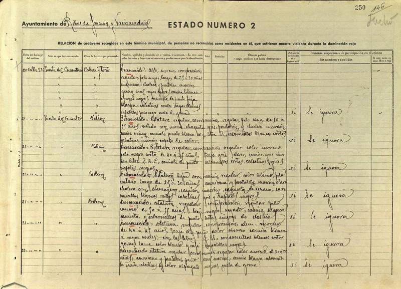 Documento de la causa general en Rivas