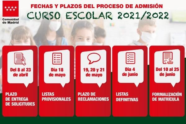 Plazo de admisión curso escolar 2021/2022