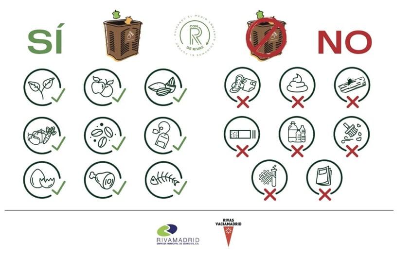 Residuos aceptados en el contenedor marrón Rivamadrid